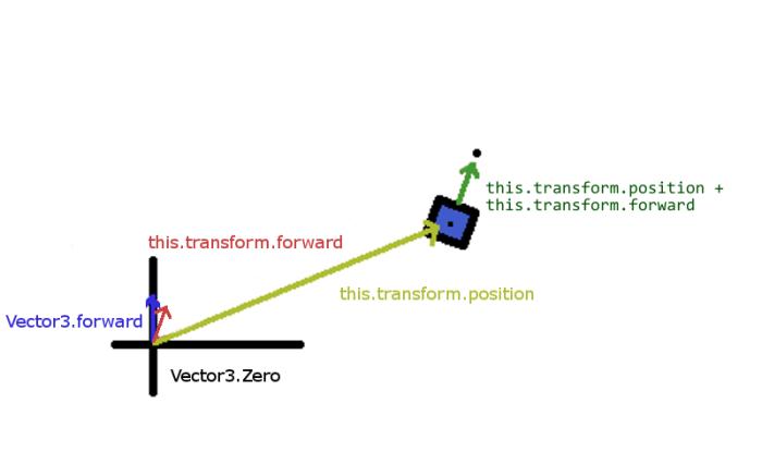 vectormath1